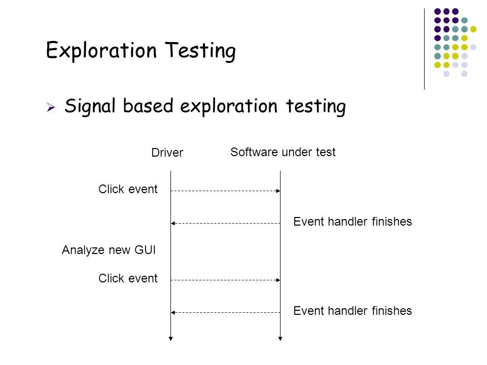 18 Exploration Testing  Signal based exploration testing Software under test Driver Click event Event handler finishes Click event Event handler fini