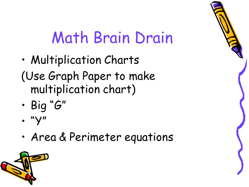 "Math Brain Drain Multiplication Charts (Use Graph Paper to make multiplication chart) Big ""G"" ""Y"" Area & Perimeter equations"