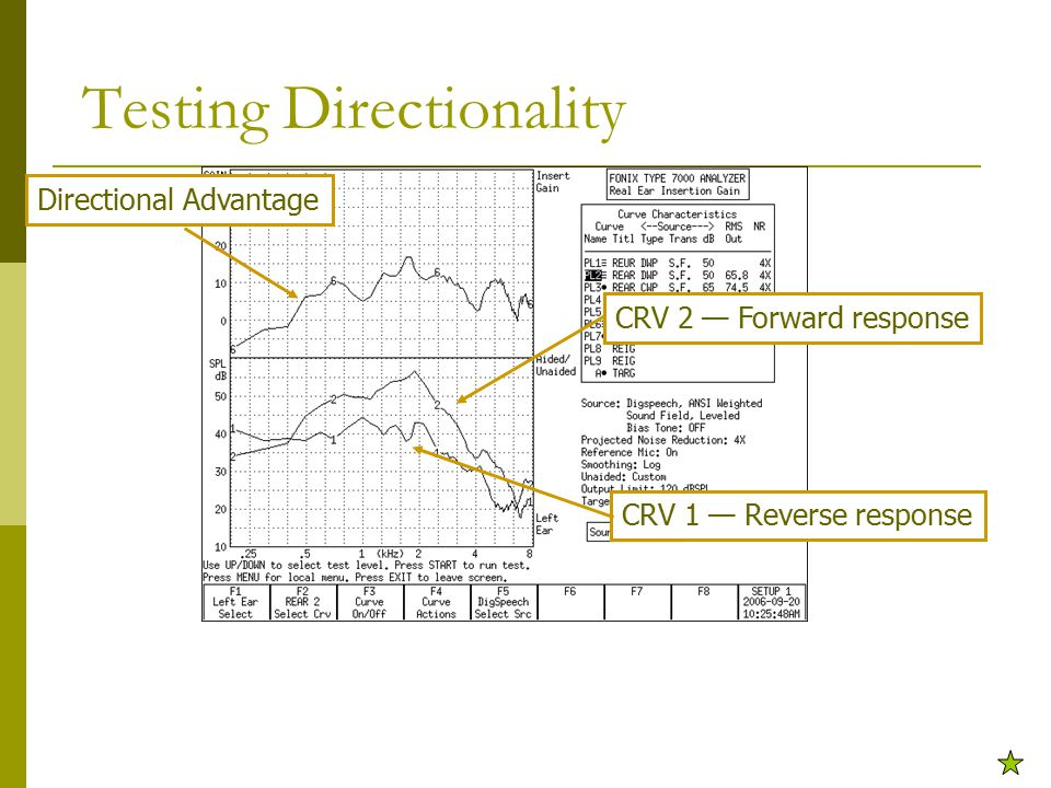 Testing Directionality Directional Advantage CRV 2 — Forward response CRV 1 — Reverse response
