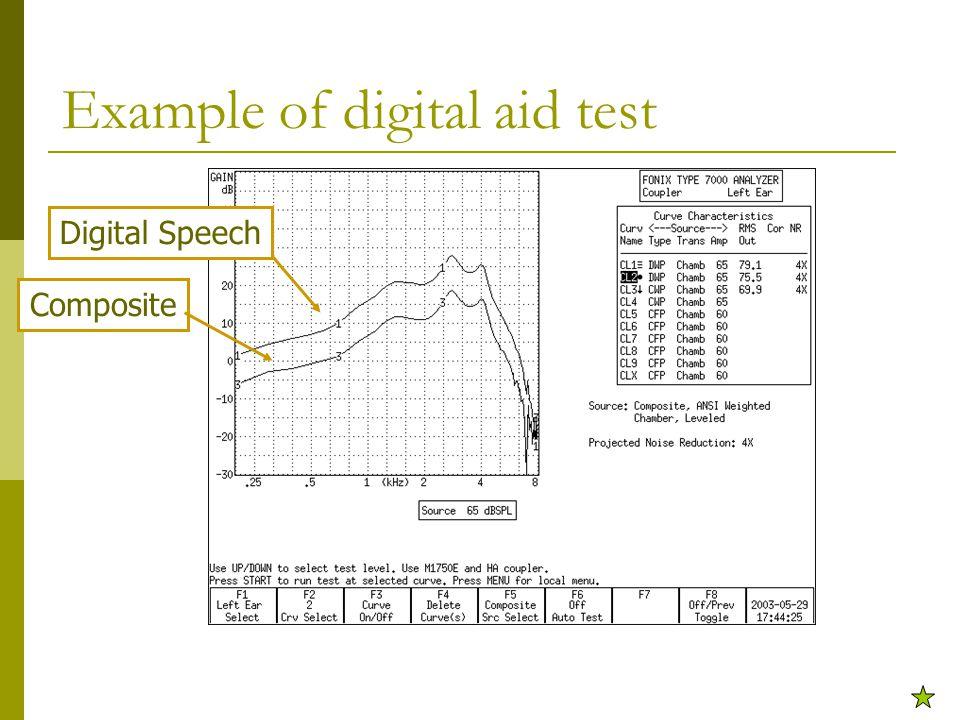 Example of digital aid test Digital Speech Composite