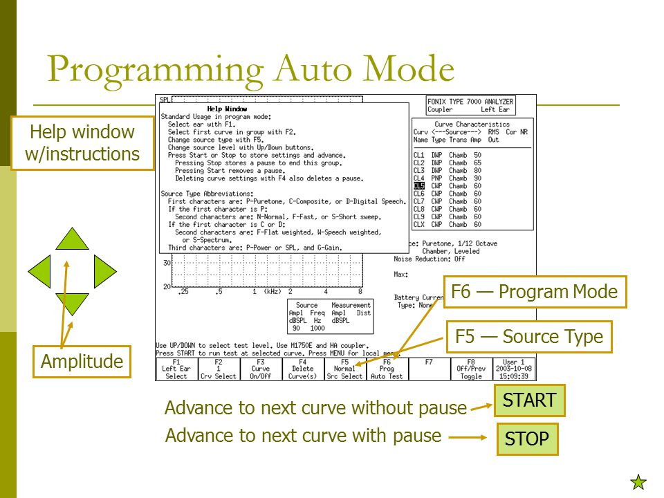 Programming Auto Mode F6 — Program Mode Help window w/instructions F5 — Source Type Amplitude START STOP Advance to next curve without pause Advance to next curve with pause