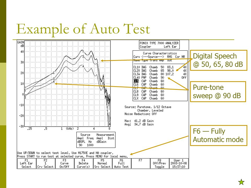Example of Auto Test Digital Speech @ 50, 65, 80 dB Pure-tone sweep @ 90 dB F6 — Fully Automatic mode