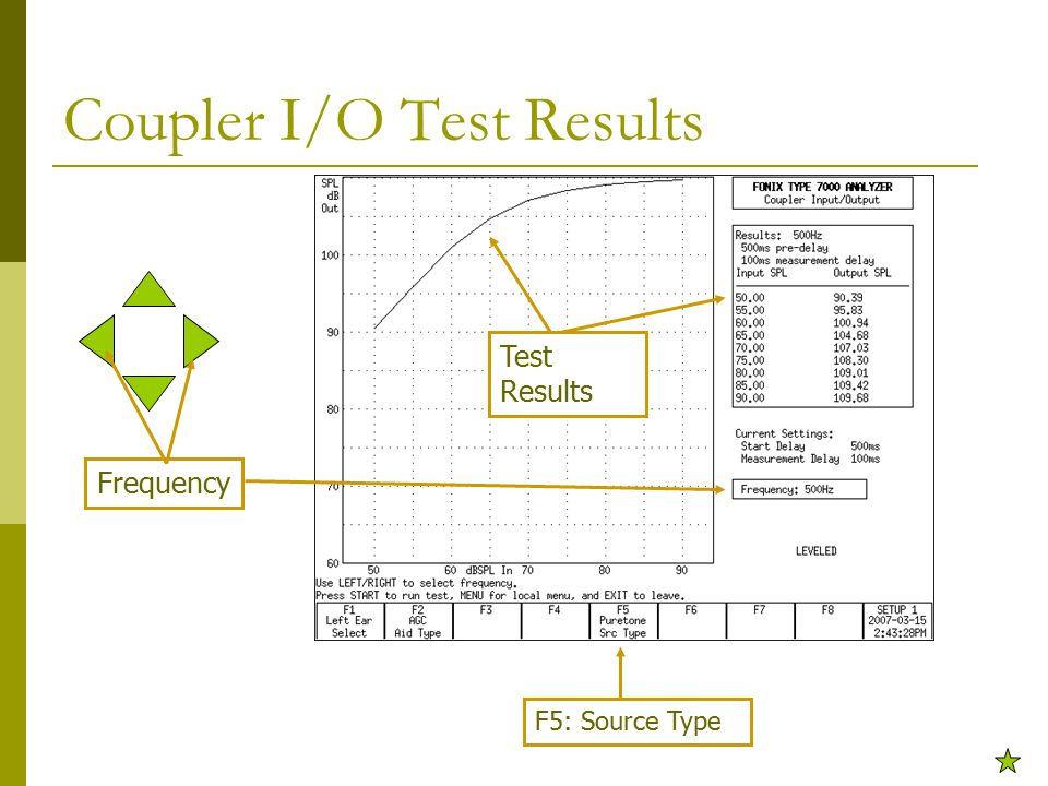 Coupler I/O Test Results Frequency Test Results F5: Source Type