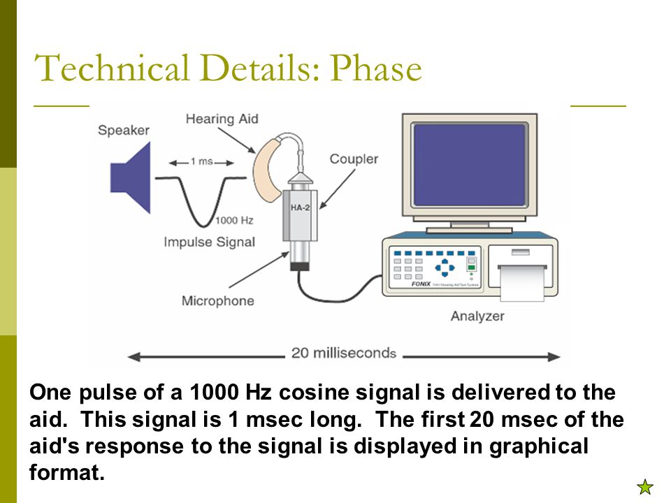 Technical Details: Phase One pulse of a 1000 Hz cosine signal is delivered to the aid.