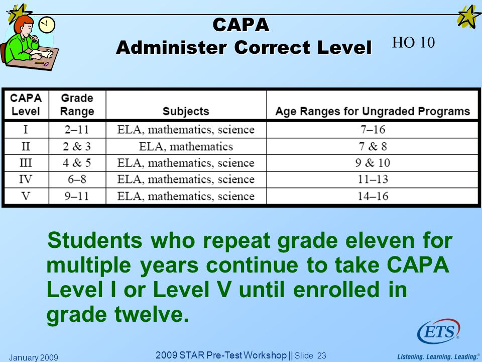 2009 STAR Pre-Test Workshop || Slide 23 January 2009 CAPA Administer Correct Level Students who repeat grade eleven for multiple years continue to take CAPA Level I or Level V until enrolled in grade twelve.