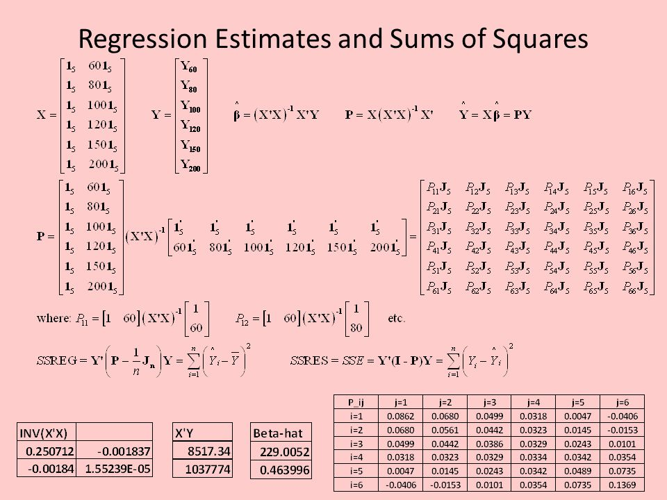 Regression Estimates and Sums of Squares