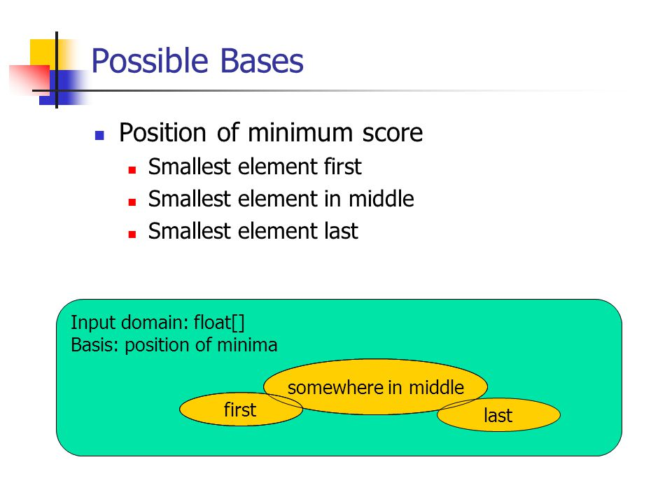 Possible Bases Position of minimum score Smallest element first Smallest element in middle Smallest element last Input domain: float[] Basis: position of minima somewhere in middle first last