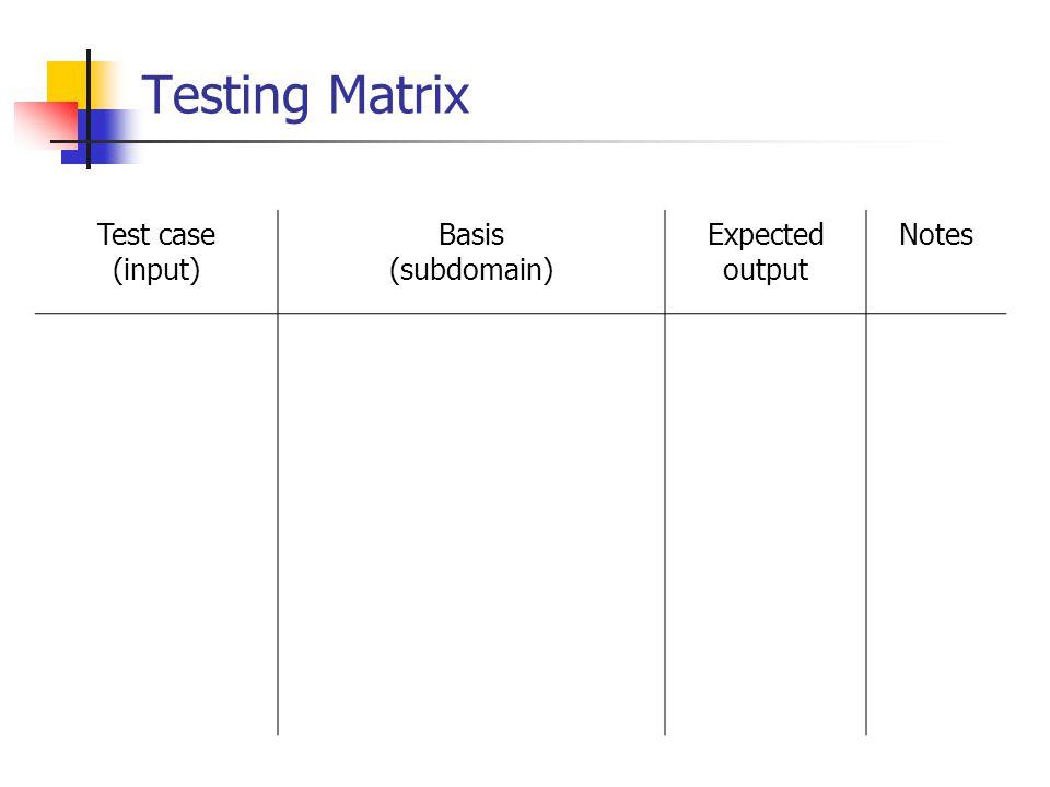 Testing Matrix Test case (input) Basis (subdomain) Expected output Notes