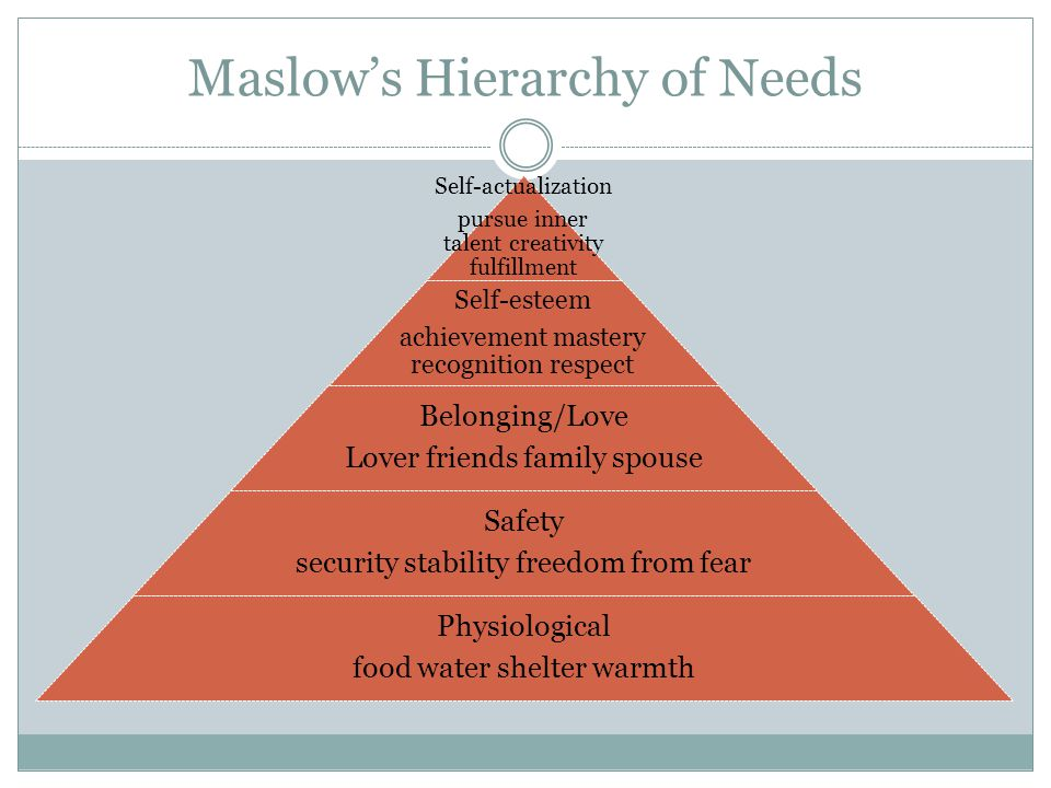 Maslow's Hierarchy of Needs Self-actualization pursue inner talent creativity fulfillment Self-esteem achievement mastery recognition respect Belonging/Love Lover friends family spouse Safety security stability freedom from fear Physiological food water shelter warmth