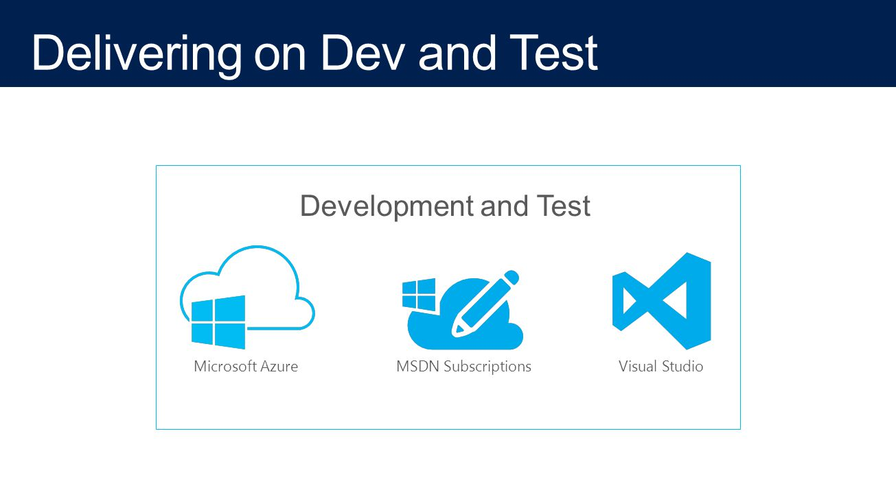 Development and Test Microsoft Azure MSDN Subscriptions Visual Studio