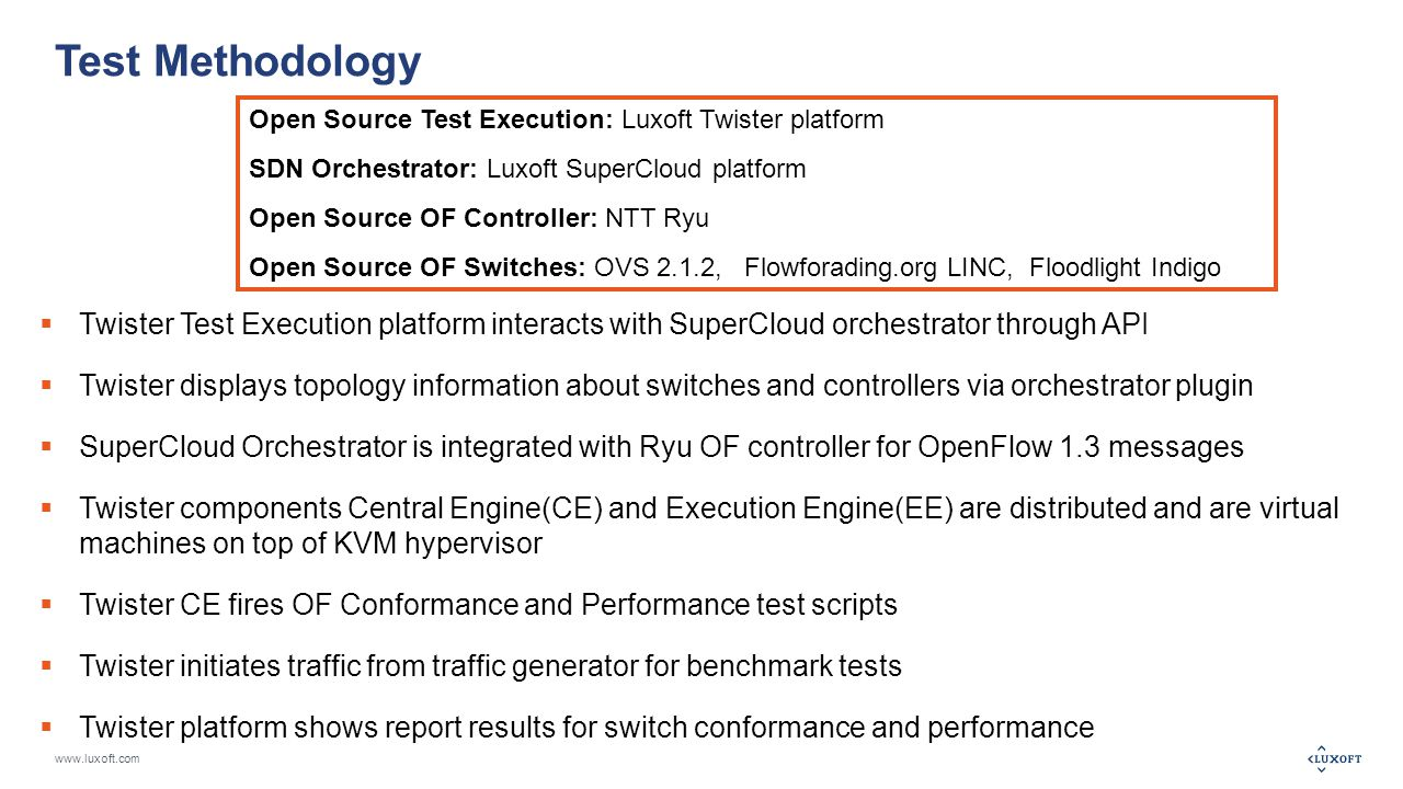 www.luxoft.com Test Methodology  Twister Test Execution platform interacts with SuperCloud orchestrator through API  Twister displays topology infor