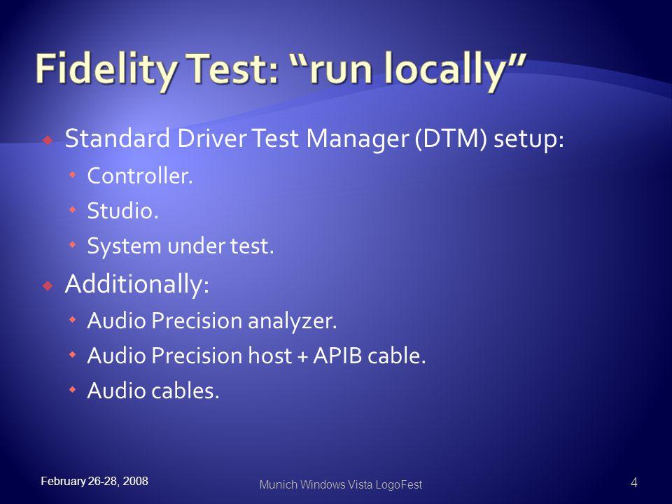 Standard Driver Test Manager (DTM) setup:  Controller.