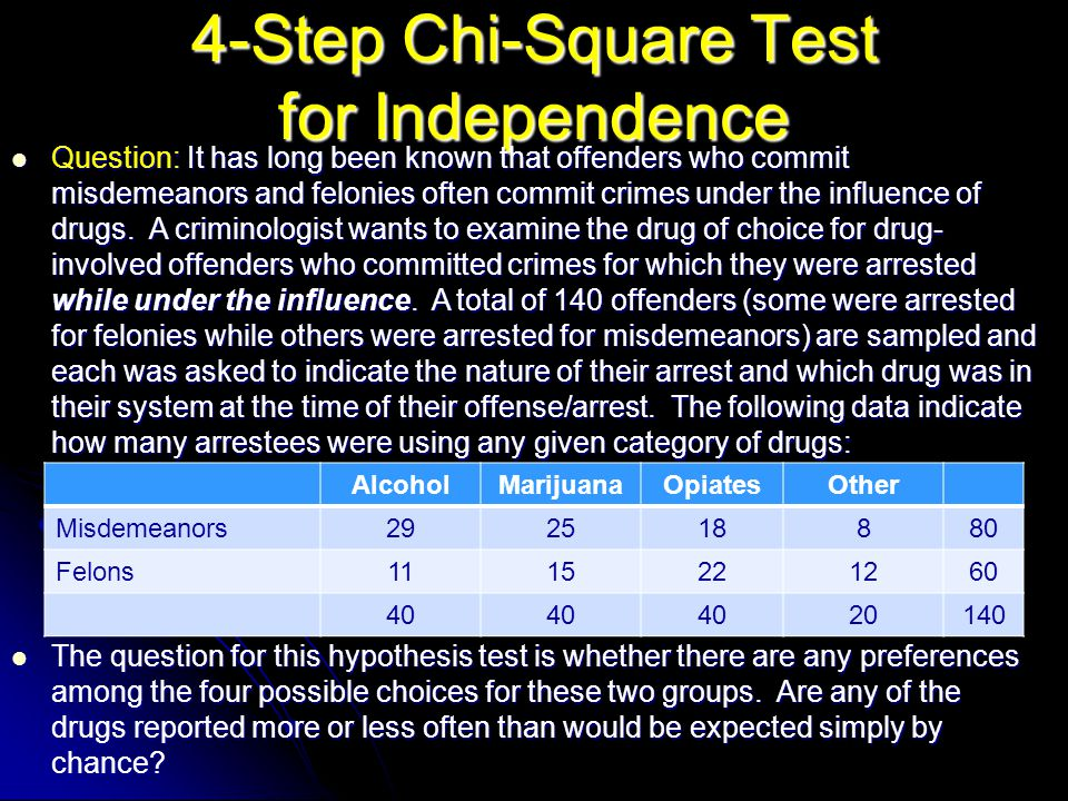 4-Step Chi-Square Test for Independence Question: It has long been known that offenders who commit misdemeanors and felonies often commit crimes under the influence of drugs.