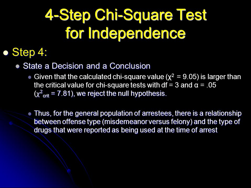 4-Step Chi-Square Test for Independence