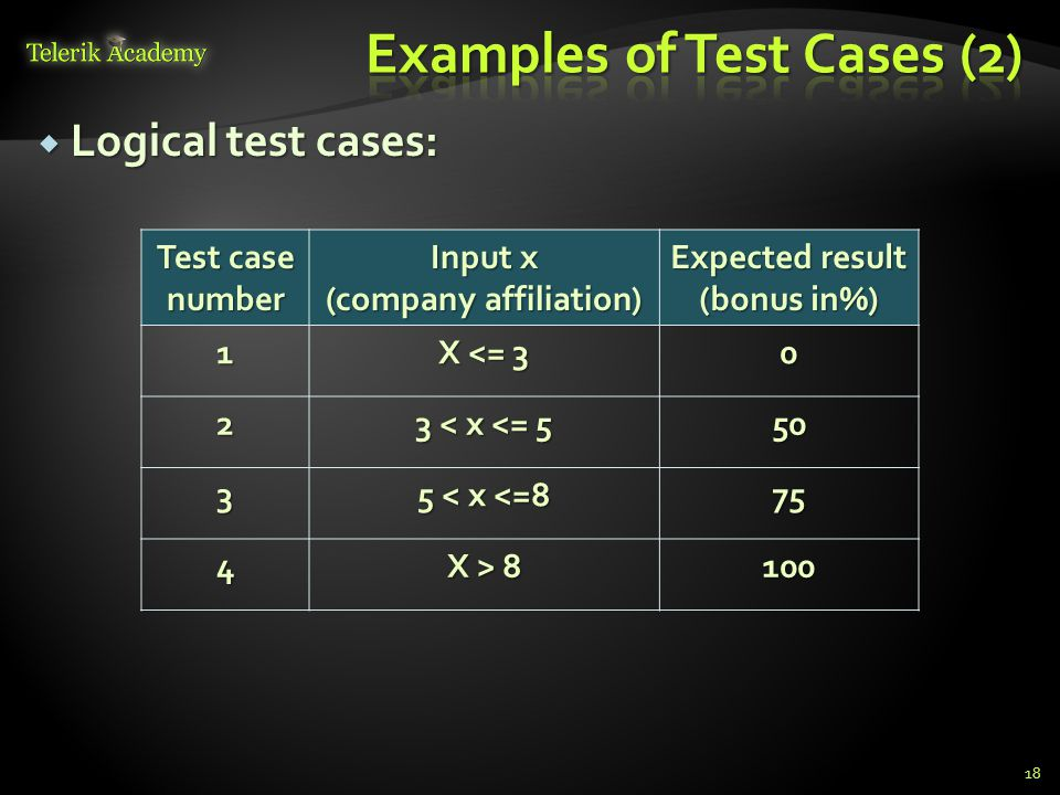 Logical test cases: 18 Test case number Input x (company affiliation) Expected result (bonus in%) 1 X <= 3 0 2 3 < x <= 5 50 3 5 < x <=8 75 4 X > 8