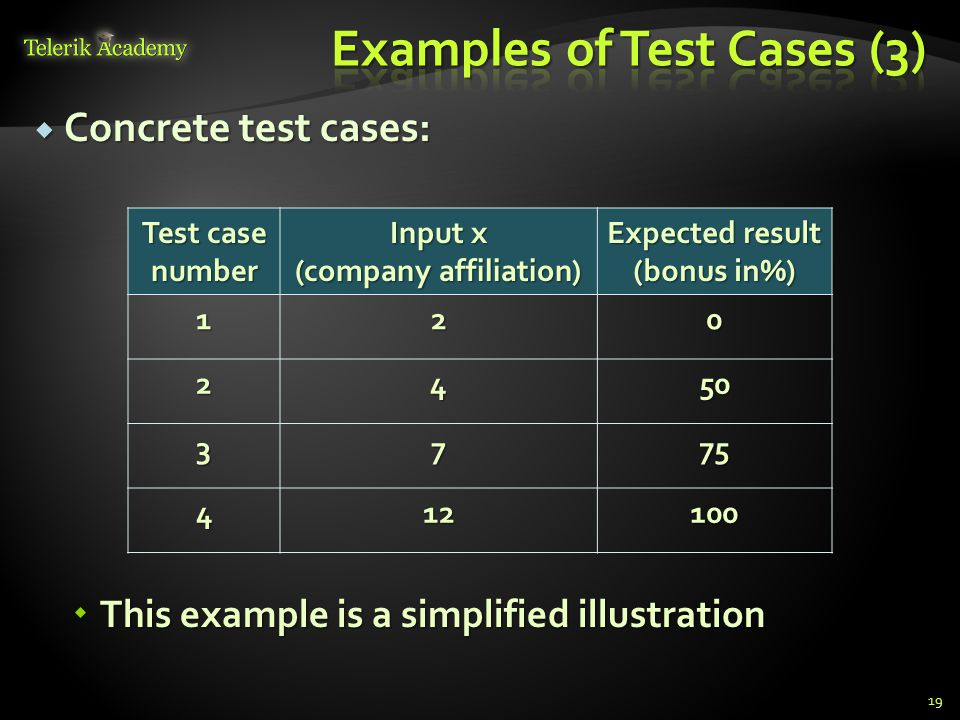 Concrete test cases:  This example is a simplified illustration 19 Test case number Input x (company affiliation) Expected result (bonus in%) 120 2