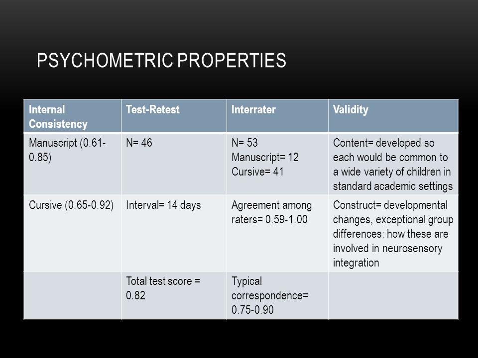 PSYCHOMETRIC PROPERTIES Internal Consistency Test-RetestInterraterValidity Manuscript (0.61- 0.85) N= 46N= 53 Manuscript= 12 Cursive= 41 Content= deve