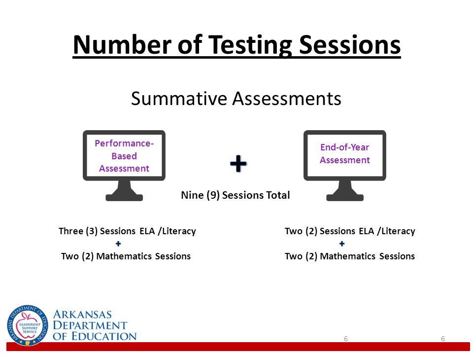 Number of Testing Sessions Summative Assessments 66 Performance- Based Assessment End-of-Year Assessment Nine (9) Sessions Total