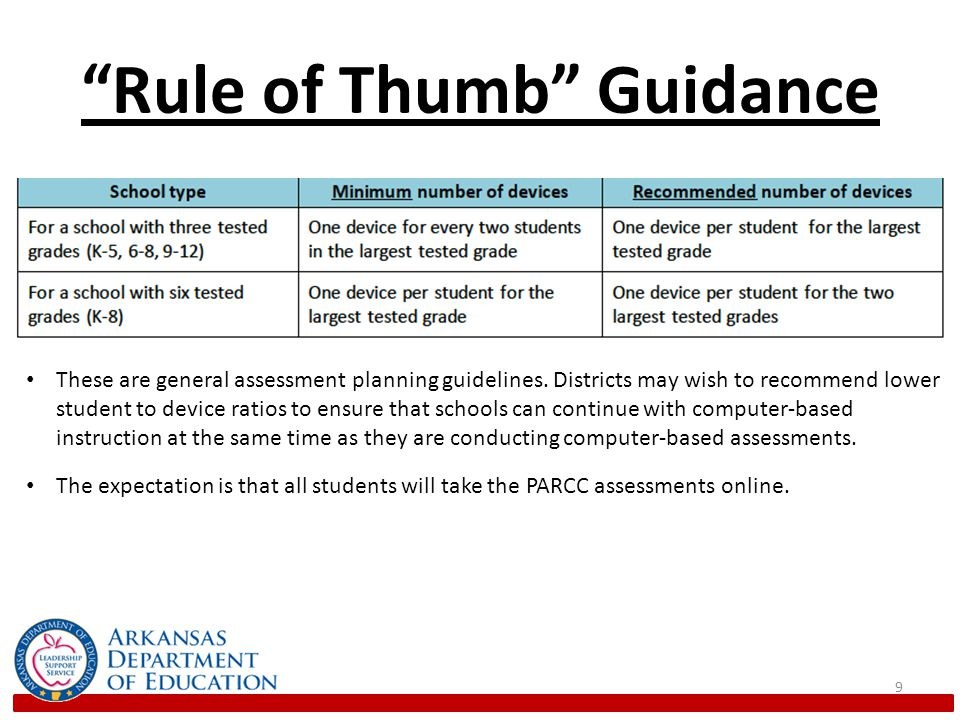 """""""Rule of Thumb"""" Guidance 9 These are general assessment planning guidelines. Districts may wish to recommend lower student to device ratios to ensure"""