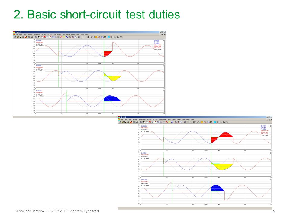 Schneider Electric – IEC 62271-100: Chapter 6 Type tests 9 2. Basic short-circuit test duties