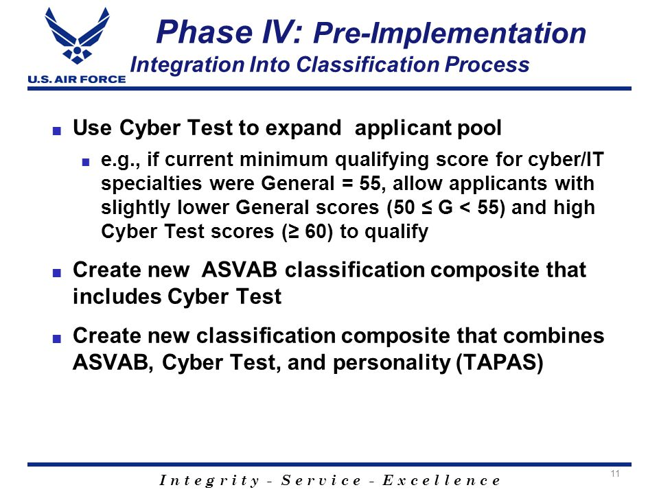 I n t e g r i t y - S e r v i c e - E x c e l l e n c e Phase IV: Pre-Implementation Integration Into Classification Process ■ Use Cyber Test to expan