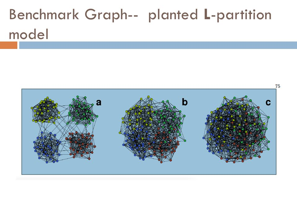 Benchmark Graph-- planted L-partition model