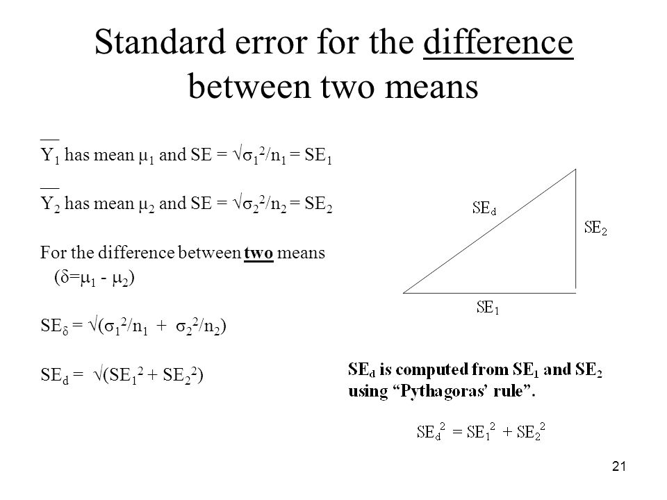 Standard error for the difference between two means __ Y 1 has mean μ 1 and SE = √σ 1 2 /n 1 = SE 1 __ Y 2 has mean μ 2 and SE = √σ 2 2 /n 2 = SE 2 For the difference between two means (δ=  1 -  2 ) SE δ = √(σ 1 2 /n 1 + σ 2 2 /n 2 ) SE d =  (SE 1 2 + SE 2 2 ) 21