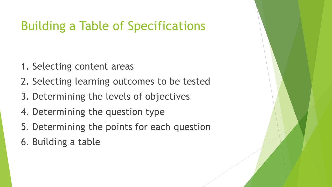 Building a Table of Specifications 1. Selecting content areas 2. Selecting learning outcomes to be tested 3. Determining the levels of objectives 4. D