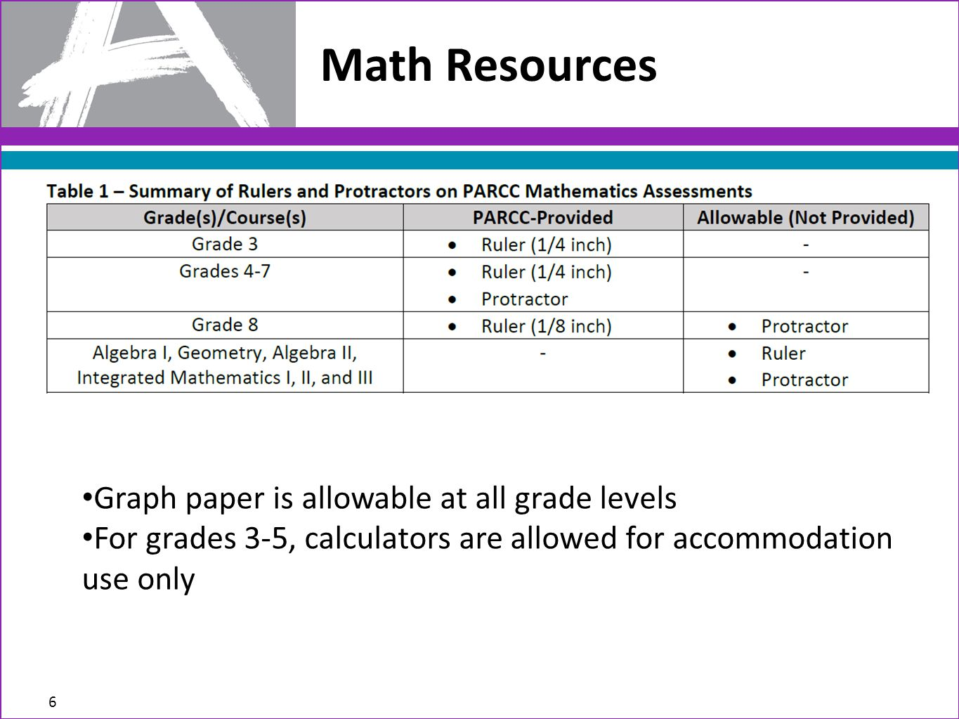 Math Resources 6 Graph paper is allowable at all grade levels For grades 3-5, calculators are allowed for accommodation use only