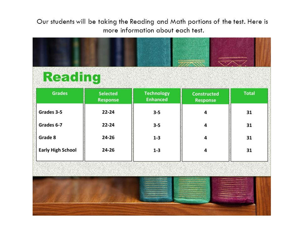 Our students will be taking the Reading and Math portions of the test. Here is more information about each test.
