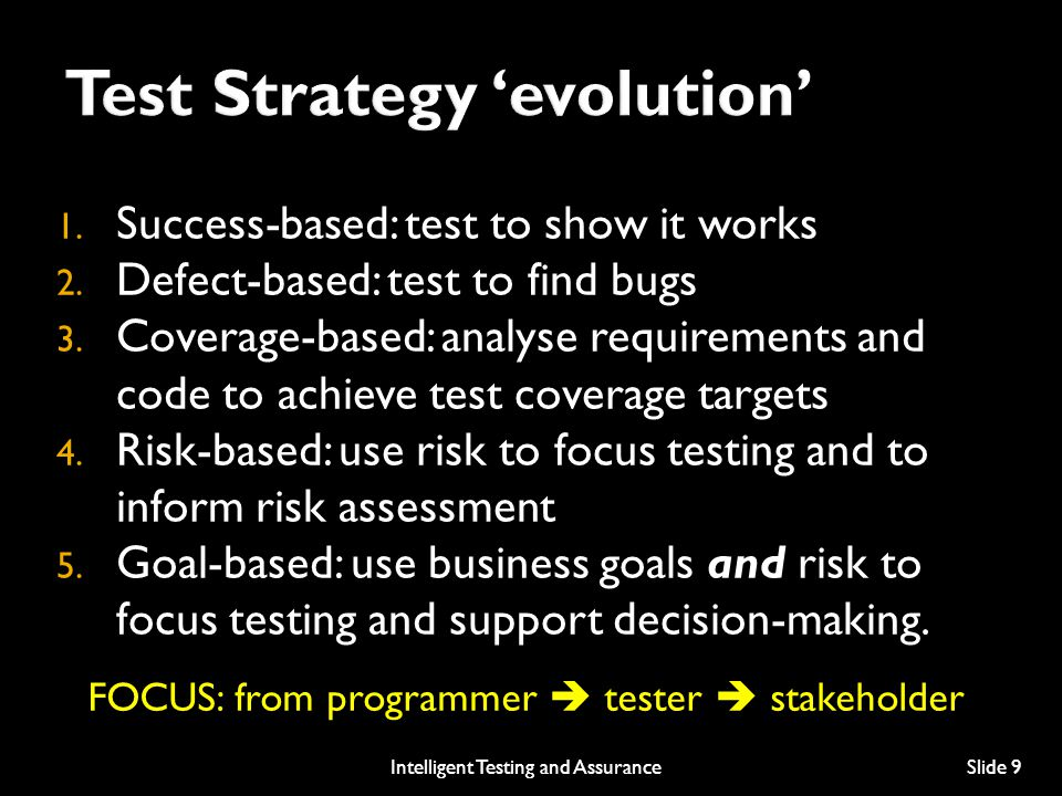 1.Success-based: test to show it works 2. Defect-based: test to find bugs 3.
