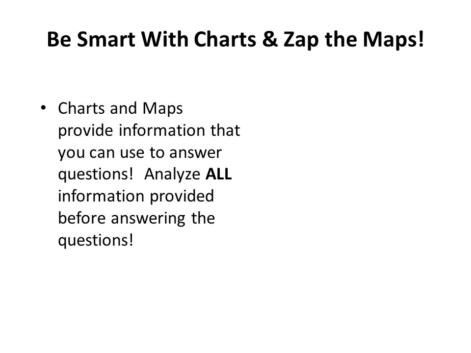 Be Smart With Charts & Zap the Maps.