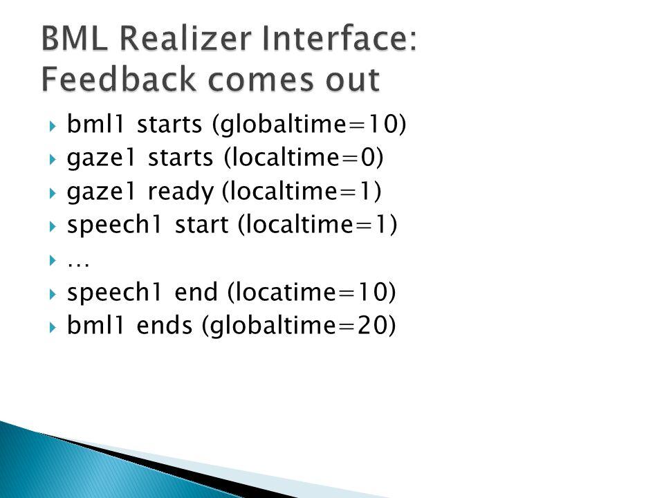  bml1 starts (globaltime=10)  gaze1 starts (localtime=0)  gaze1 ready (localtime=1)  speech1 start (localtime=1)  …  speech1 end (locatime=10)  bml1 ends (globaltime=20)
