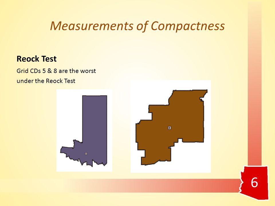Measurements of Compactness Reock Test Grid CDs 5 & 8 are the worst under the Reock Test 6