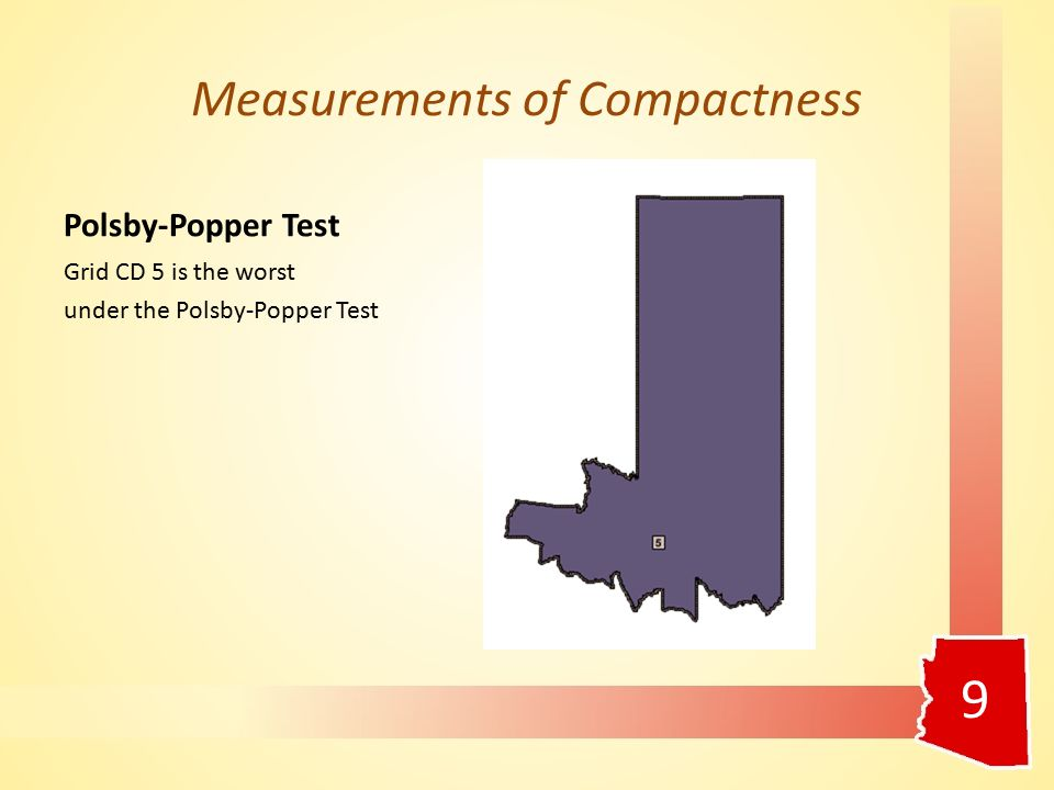 Measurements of Compactness Polsby-Popper Test Grid CD 5 is the worst under the Polsby-Popper Test 9