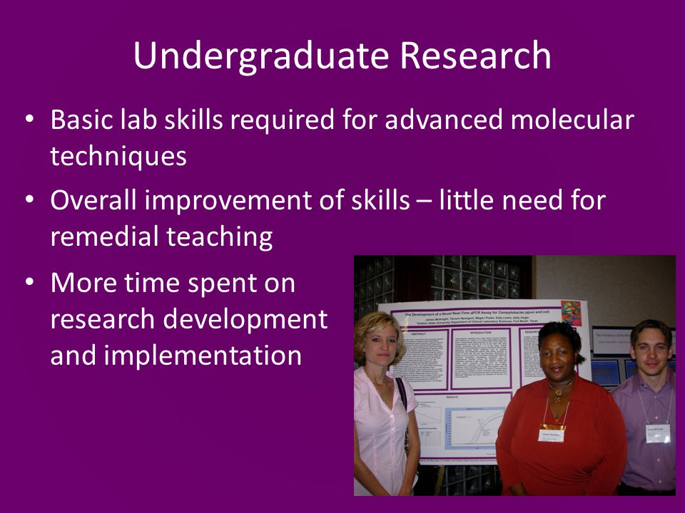Undergraduate Research Basic lab skills required for advanced molecular techniques Overall improvement of skills – little need for remedial teaching More time spent on research development and implementation