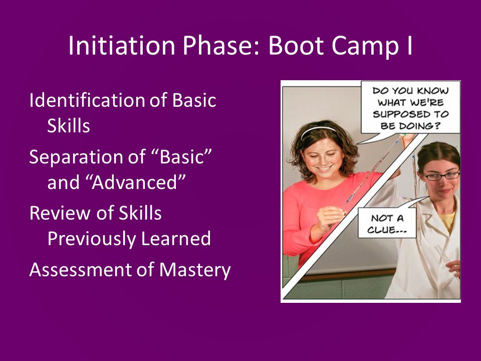 Initiation Phase: Boot Camp I Identification of Basic Skills Separation of Basic and Advanced Review of Skills Previously Learned Assessment of Mastery