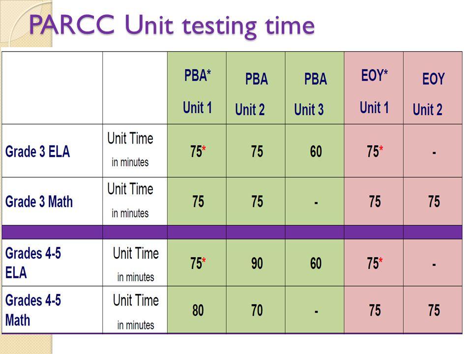 PARCC Unit testing time