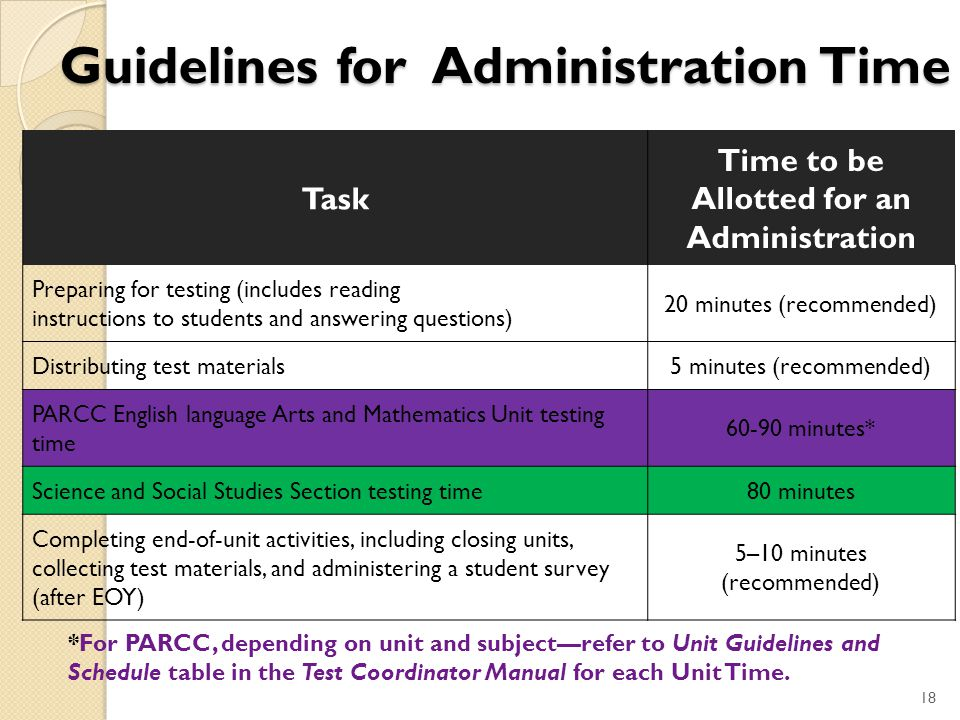 Guidelines for Administration Time 18 Task Time to be Allotted for an Administration Preparing for testing (includes reading instructions to students and answering questions) 20 minutes (recommended) Distributing test materials 5 minutes (recommended) PARCC English language Arts and Mathematics Unit testing time 60-90 minutes* Science and Social Studies Section testing time 80 minutes Completing end-of-unit activities, including closing units, collecting test materials, and administering a student survey (after EOY) 5–10 minutes (recommended) *For PARCC, depending on unit and subject—refer to Unit Guidelines and Schedule table in the Test Coordinator Manual for each Unit Time.