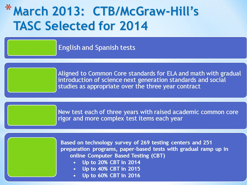 * March 2013: CTB/McGraw-Hill's TASC Selected for 2014 English and Spanish tests Aligned to Common Core standards for ELA and math with gradual introd