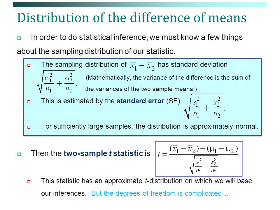 Distribution of the difference of means  In order to do statistical inference, we must know a few things about the sampling distribution of our statistic.
