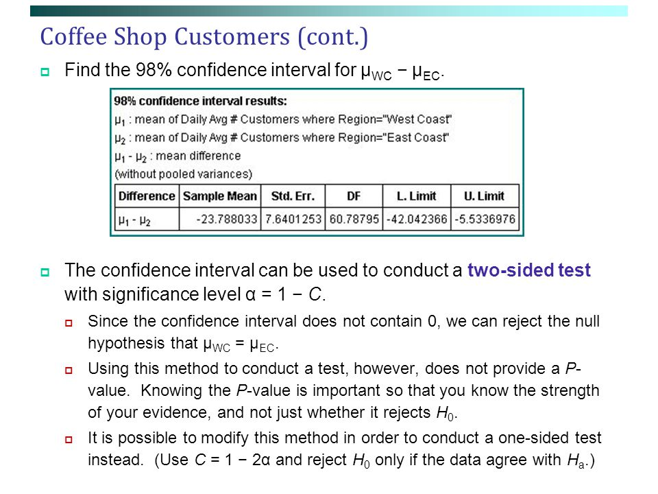 Coffee Shop Customers (cont.)  Find the 98% confidence interval for μ WC − μ EC.
