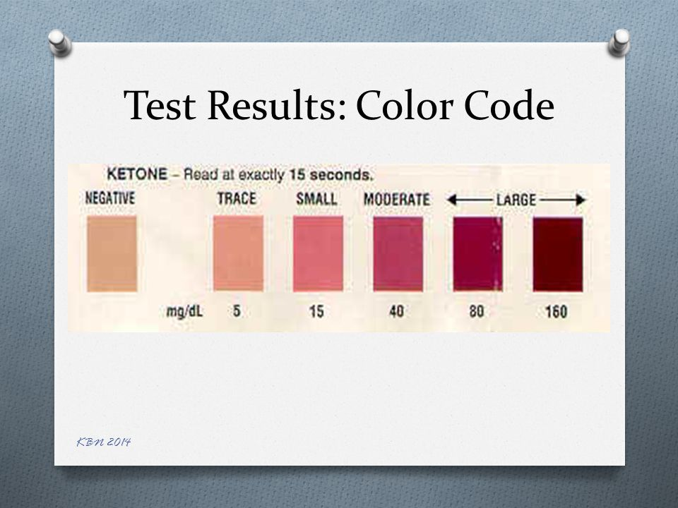 Test Results: Color Code KBN 2014
