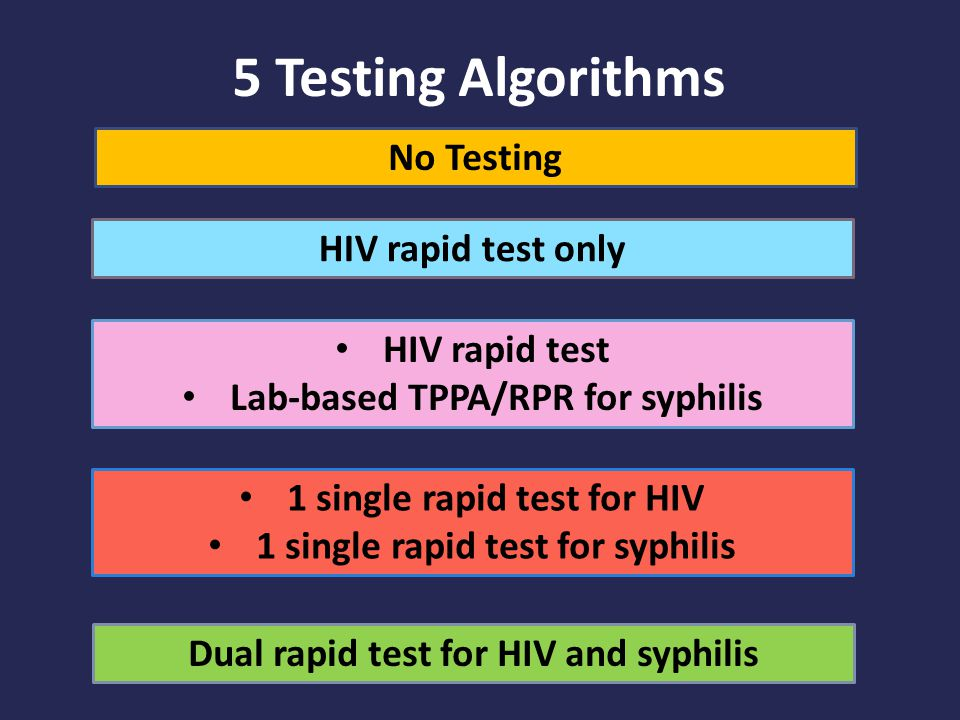 Key inputs: epidemiology Cohort 10.6% HIV prevalence among pregnant women 1 – 24.8% of those with AIDS 2 1.09% syphilis prevalence among HIV- uninfected 1 2.2% syphilis prevalence among HIV-infected 1 1.