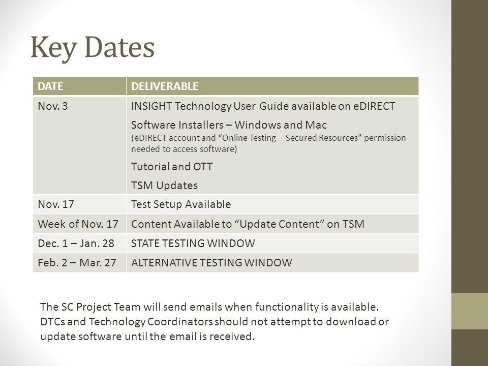Key Dates DATEDELIVERABLE Nov.
