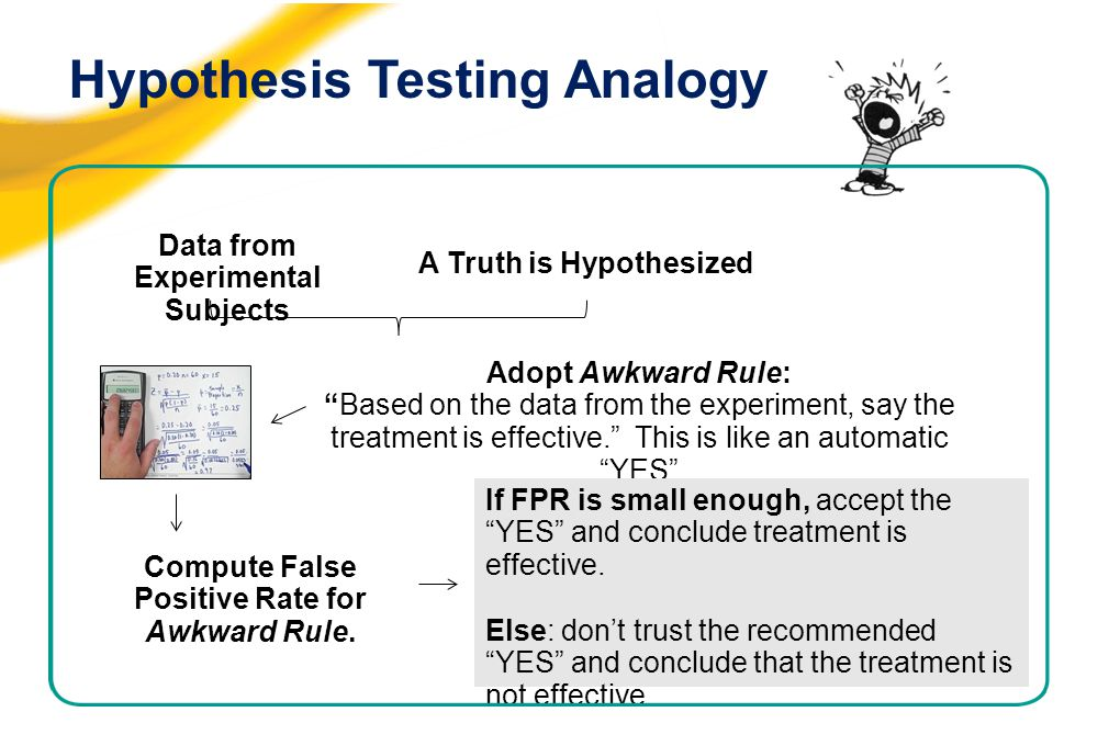 """Hypothesis Testing Analogy Data from Experimental Subjects A Truth is Hypothesized Compute False Positive Rate for Awkward Rule. Adopt Awkward Rule: """""""
