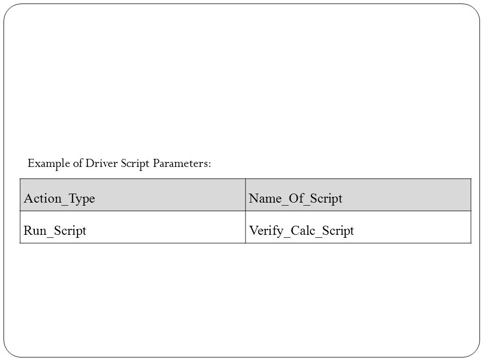 Action_TypeName_Of_Script Run_ScriptVerify_Calc_Script Example of Driver Script Parameters:
