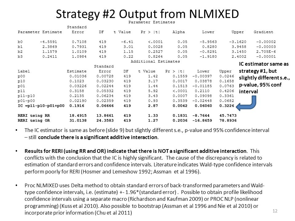 Strategy #2 Output from NLMIXED Parameter Estimates Standard Parameter Estimate Error DF t Value Pr > |t| Alpha Lower Upper Gradient b0 -4.5591 0.7108