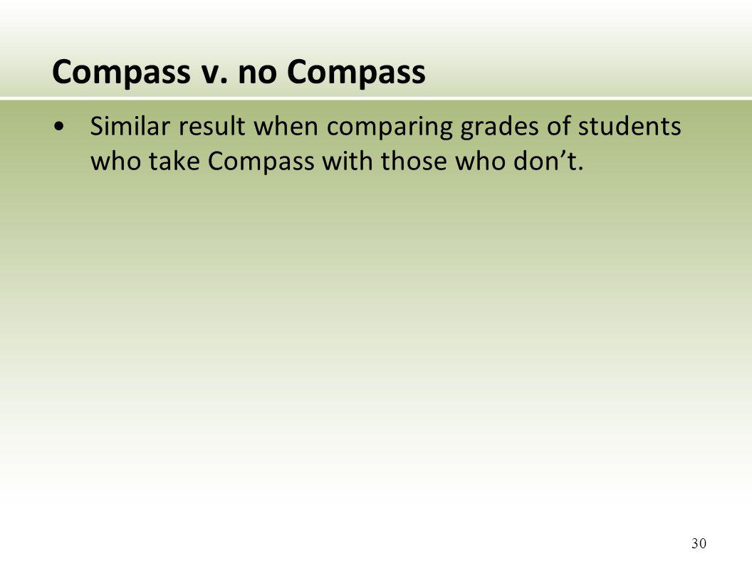 Compass v.
