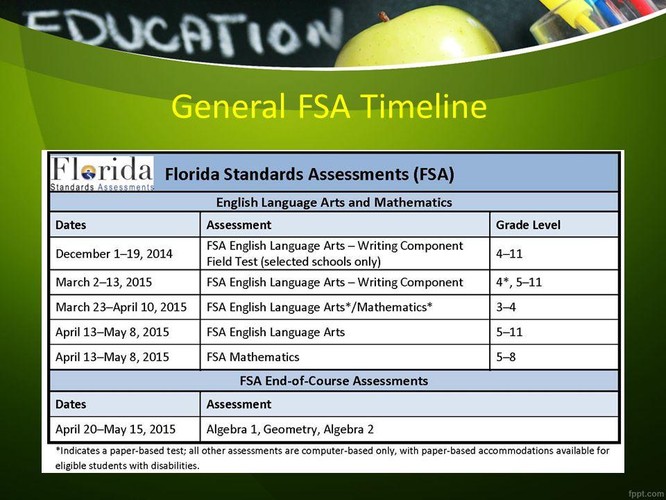 General FSA Timeline